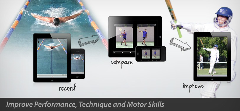 C4E1 | Performance Excellence | Apps for Coaches, Teachers, Athletes and Parents